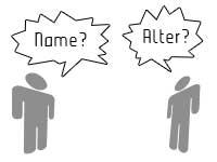 Wie man die Yii User Identity Class erweitert